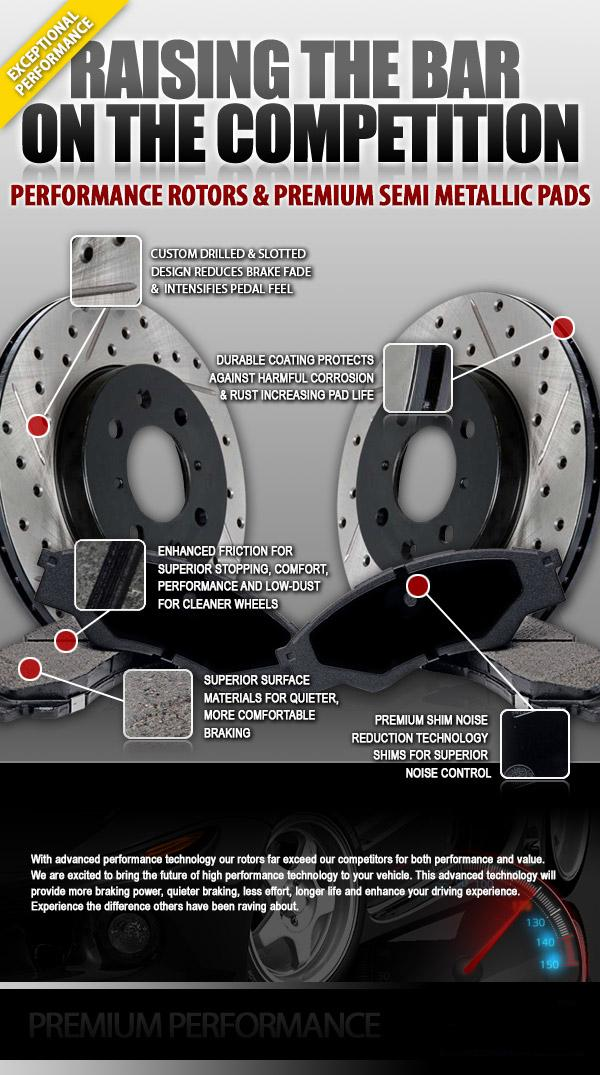 Exceptional performance, Raising the bar on the competition, Performance Rotors & Premium Semi Metalic Pads
