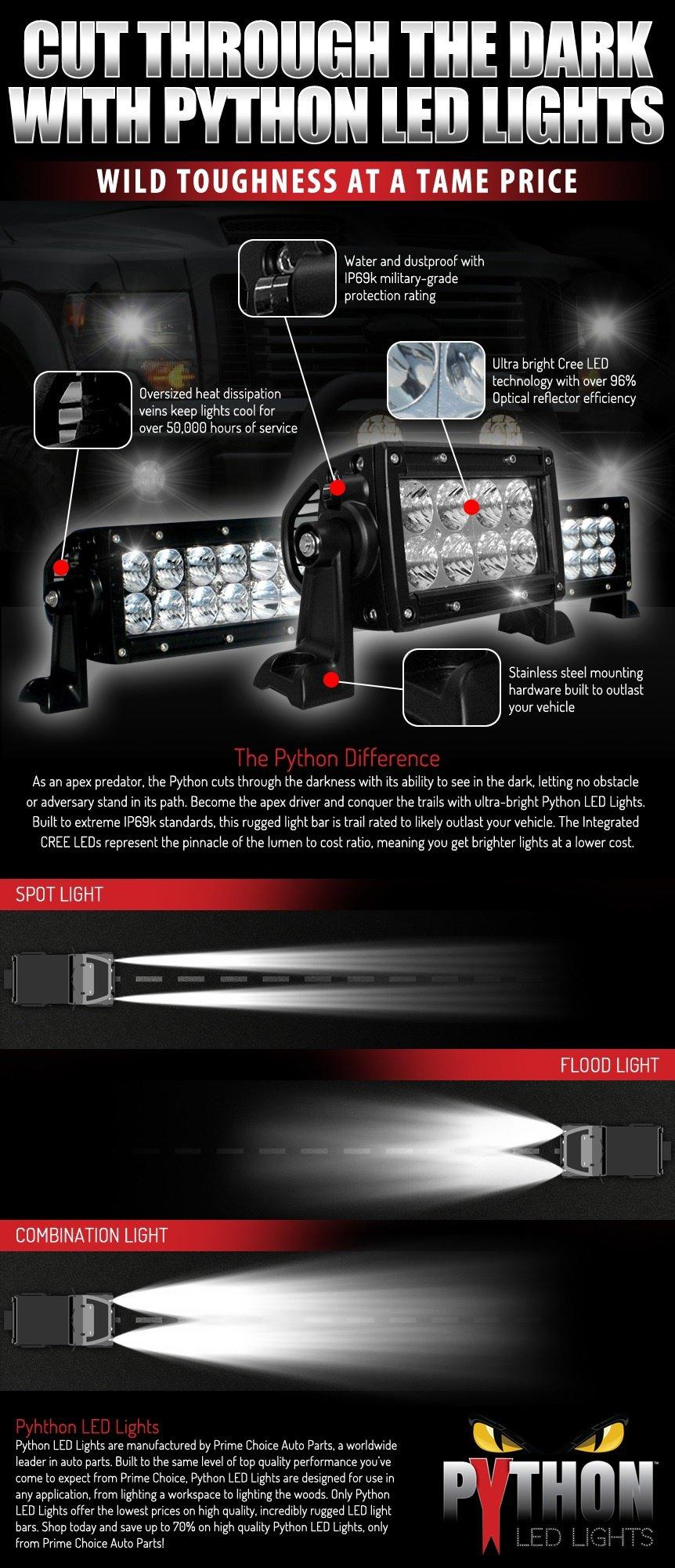 Cut through the dark with Python LED Lights, Wild toughness at a tame price, spot light, flood light, water and dustproof